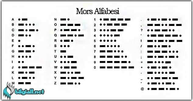 mors-alfabesi-nedir