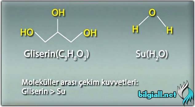 viskozite-nedir;viskozite-ne-demek;viskozite-formülü;viskozite-birimi